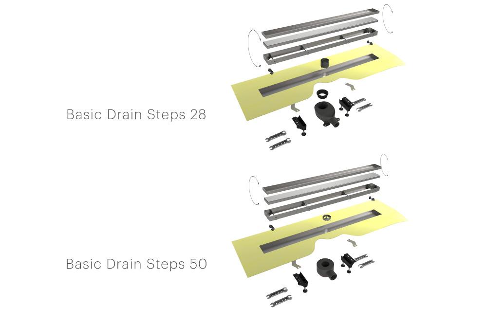 Basic Drain Steps